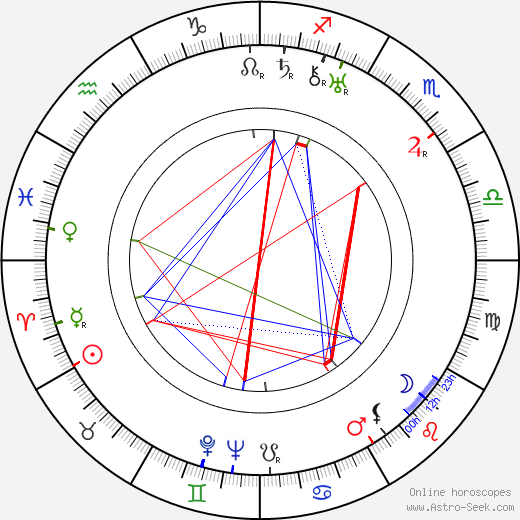 George O'Brien astro natal birth chart, George O'Brien horoscope, astrology