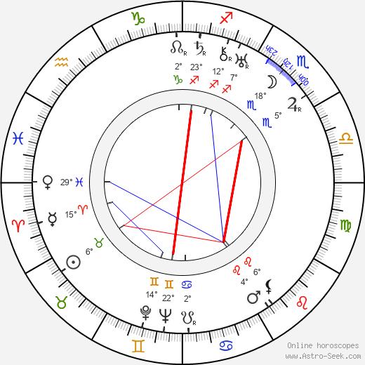 Guinn 'Big Boy' Williams birth chart, biography, wikipedia 2019, 2020