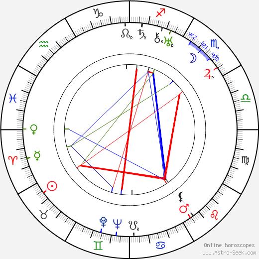 Guinn 'Big Boy' Williams birth chart, Guinn 'Big Boy' Williams astro natal horoscope, astrology