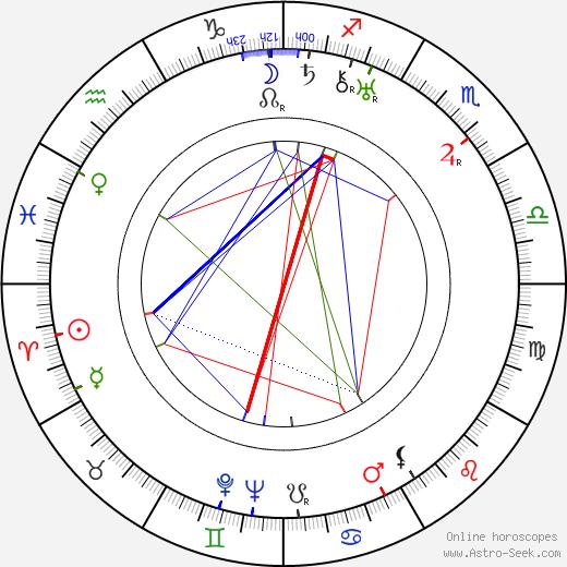 Marjorie Whiteis день рождения гороскоп, Marjorie Whiteis Натальная карта онлайн