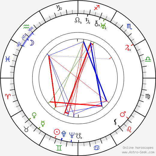 Irving Thalberg astro natal birth chart, Irving Thalberg horoscope, astrology