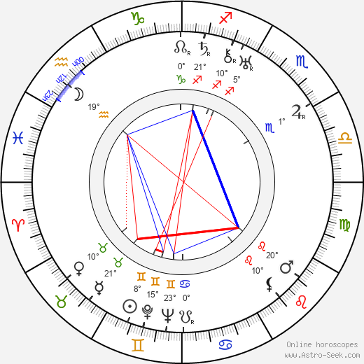 Jean Bradin birth chart, biography, wikipedia 2019, 2020