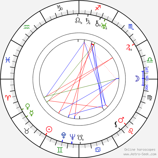 Paul Kemp birth chart, Paul Kemp astro natal horoscope, astrology