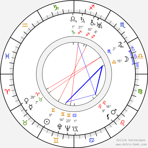 Ralph Sanford birth chart, biography, wikipedia 2019, 2020