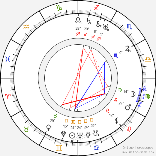 Donia Bussey birth chart, biography, wikipedia 2019, 2020