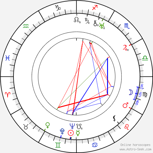 Donia Bussey astro natal birth chart, Donia Bussey horoscope, astrology