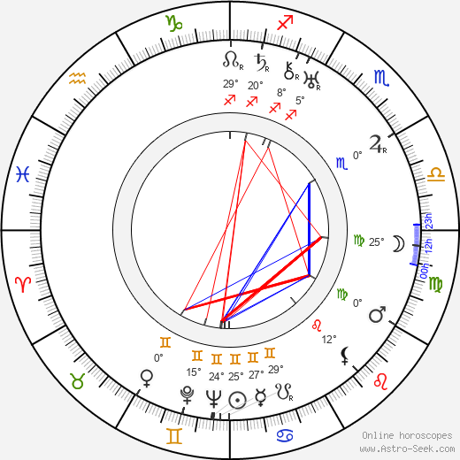 Eva Hahn tema natale, biography, Biografia da Wikipedia 2020, 2021