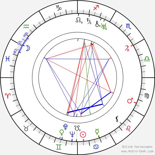 Ladislav Struna birth chart, Ladislav Struna astro natal horoscope, astrology