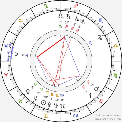Ralph Steiner birth chart, biography, wikipedia 2020, 2021