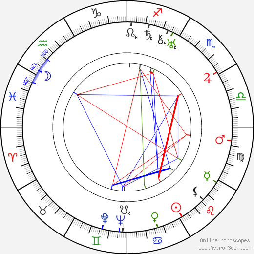Art Ellison день рождения гороскоп, Art Ellison Натальная карта онлайн