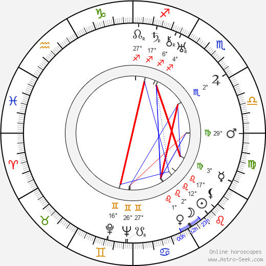Aarni Penttilä birth chart, biography, wikipedia 2019, 2020