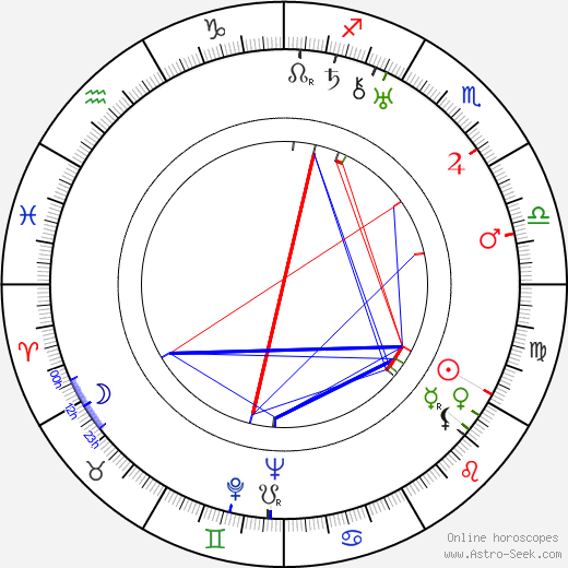 Eduard Arshansky tema natale, oroscopo, Eduard Arshansky oroscopi gratuiti, astrologia