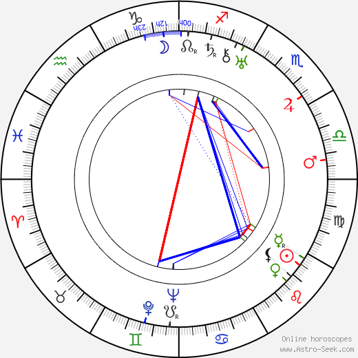 Janet Lewis birth chart, Janet Lewis astro natal horoscope, astrology