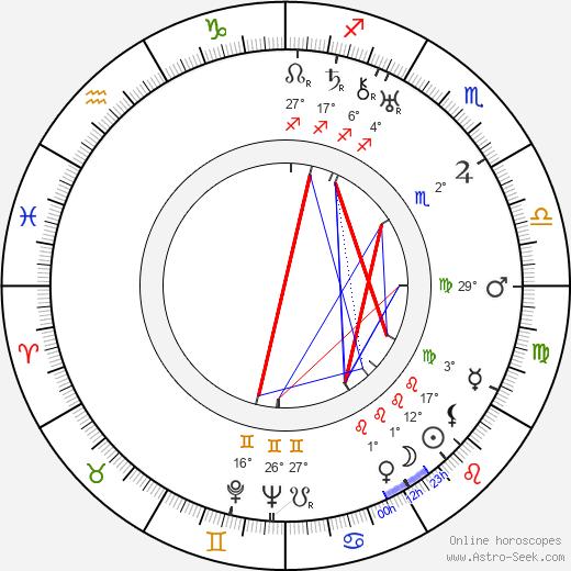 Lotte Neumann birth chart, biography, wikipedia 2020, 2021