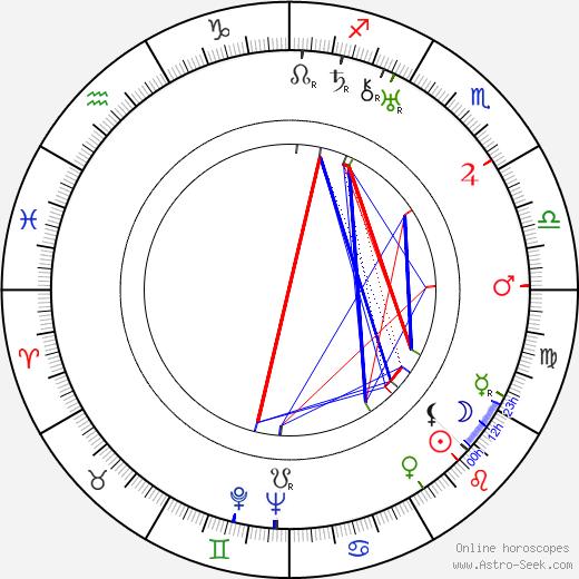 Oldřich Nový astro natal birth chart, Oldřich Nový horoscope, astrology