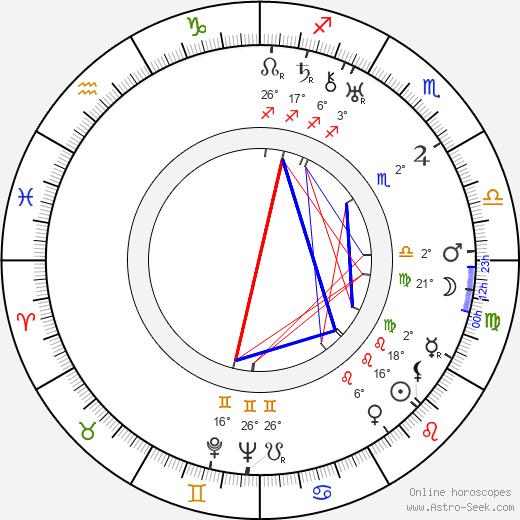 Paul Kelly birth chart, biography, wikipedia 2020, 2021