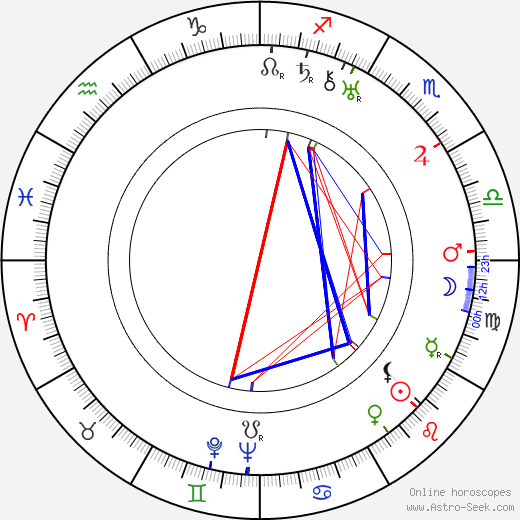 Paul Kelly birth chart, Paul Kelly astro natal horoscope, astrology