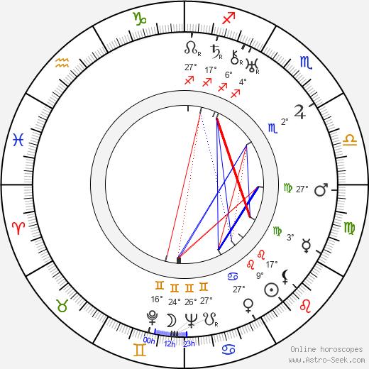 Valentina Brumberg birth chart, biography, wikipedia 2019, 2020