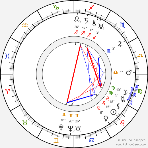 Victor Young birth chart, biography, wikipedia 2018, 2019