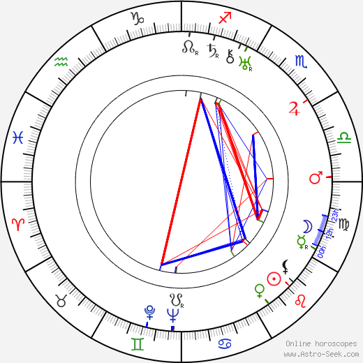 Victor Young astro natal birth chart, Victor Young horoscope, astrology