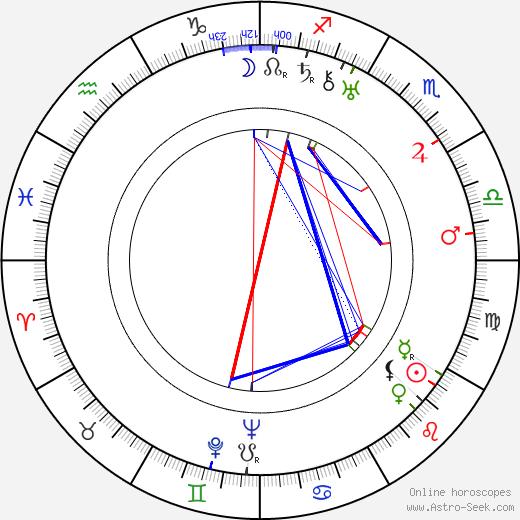 William Barrymore tema natale, oroscopo, William Barrymore oroscopi gratuiti, astrologia