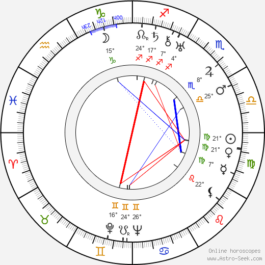 Hal B. Wallis birth chart, biography, wikipedia 2019, 2020