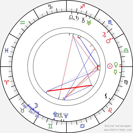 Луиза Берлявски-Невельсон Louise Nevelson день рождения гороскоп, Louise Nevelson Натальная карта онлайн