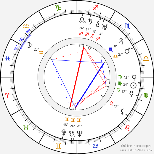 Michael Hogan birth chart, biography, wikipedia 2019, 2020