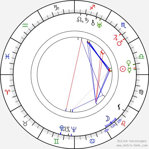 Robert Gilbert birth chart, Robert Gilbert astro natal horoscope, astrology