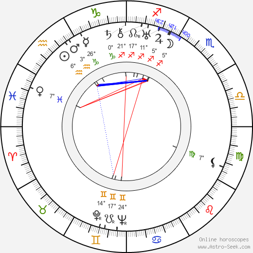 Alfred Neumann birth chart, biography, wikipedia 2020, 2021