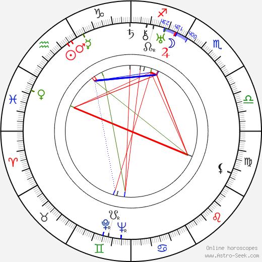 Alfred Neumann birth chart, Alfred Neumann astro natal horoscope, astrology