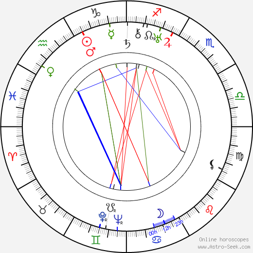 Compton Bennett astro natal birth chart, Compton Bennett horoscope, astrology