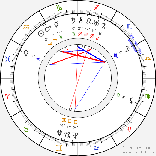 David Hand birth chart, biography, wikipedia 2019, 2020