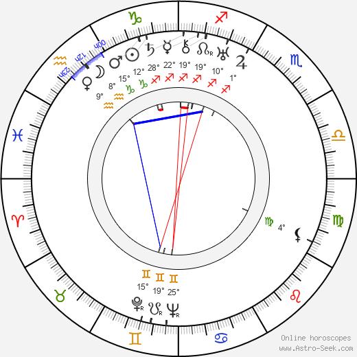 Ida Peitsalo birth chart, biography, wikipedia 2020, 2021