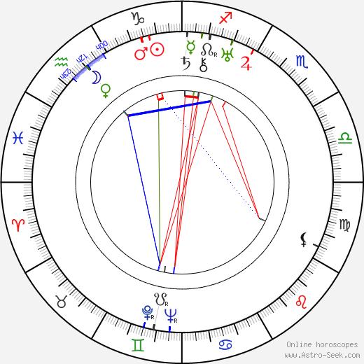 Ida Peitsalo birth chart, Ida Peitsalo astro natal horoscope, astrology