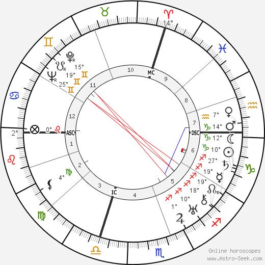 Paola Borboni tema natale, biography, Biografia da Wikipedia 2020, 2021