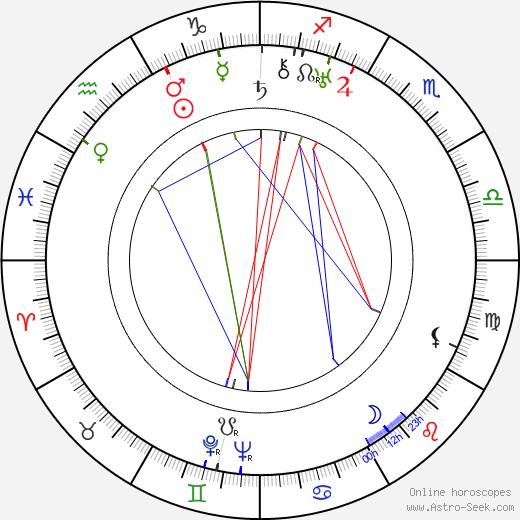 Sid Rogell birth chart, Sid Rogell astro natal horoscope, astrology