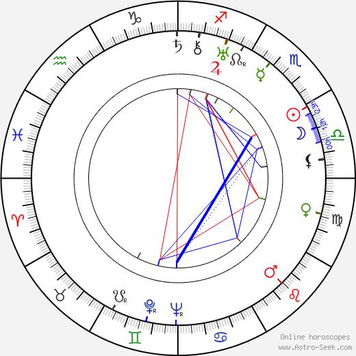 Edward R. Stettinius Jr. birth chart, Edward R. Stettinius Jr. astro natal horoscope, astrology