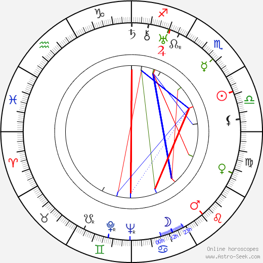 Fritz Feld birth chart, Fritz Feld astro natal horoscope, astrology