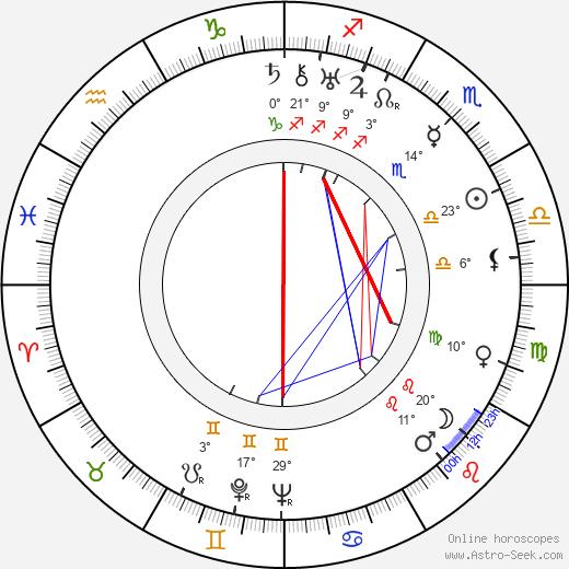 Jean Arthur birth chart, biography, wikipedia 2019, 2020