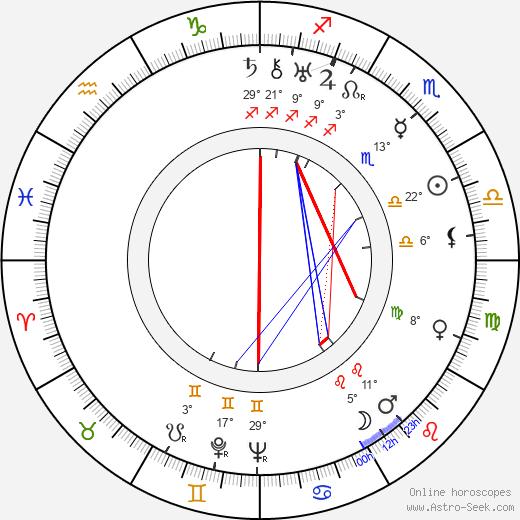 Jooseppi Rautto birth chart, biography, wikipedia 2020, 2021