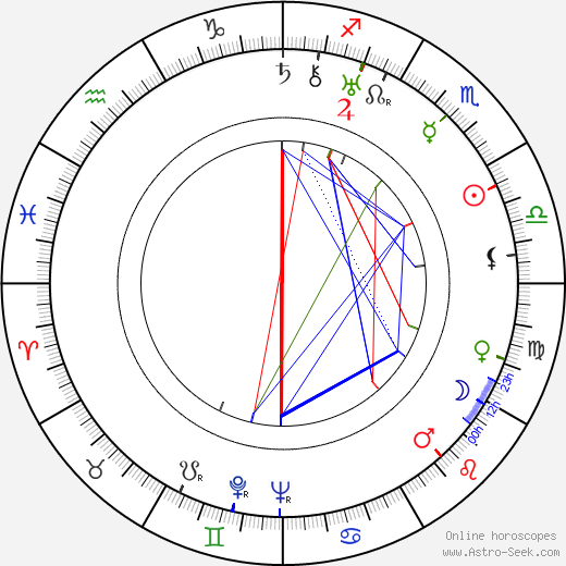 Karel Krpata birth chart, Karel Krpata astro natal horoscope, astrology