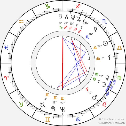 Lamar Trotti birth chart, biography, wikipedia 2020, 2021