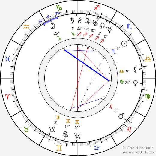 Marta Friedmanová birth chart, biography, wikipedia 2018, 2019