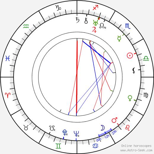 Mervyn LeRoy tema natale, oroscopo, Mervyn LeRoy oroscopi gratuiti, astrologia