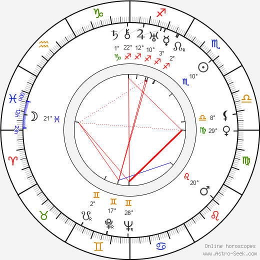 Adi Dassler birth chart, biography, wikipedia 2019, 2020