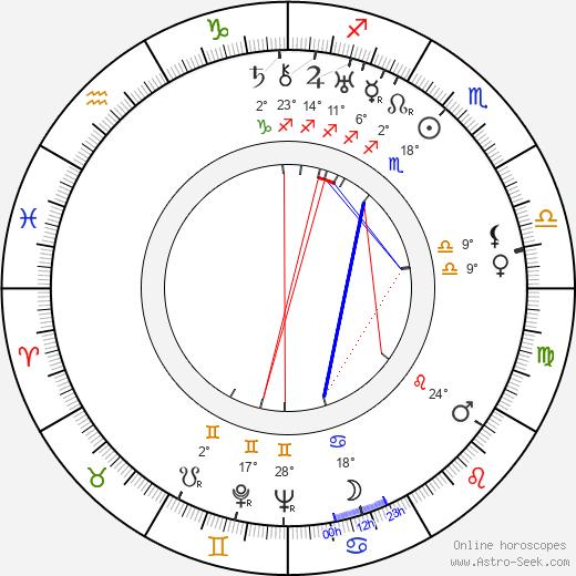 Graham Stuart birth chart, biography, wikipedia 2020, 2021