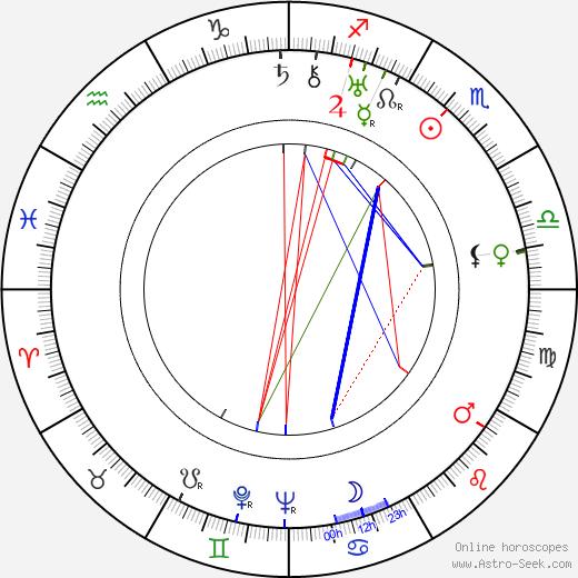 Graham Stuart birth chart, Graham Stuart astro natal horoscope, astrology