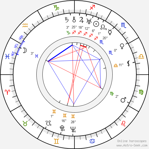 Irena Dodalová birth chart, biography, wikipedia 2017, 2018
