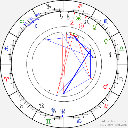 Sirpa Tolonen birth chart, Sirpa Tolonen astro natal horoscope, astrology